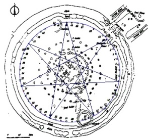 Stonehenge Aubrey Circuit