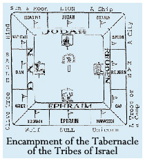Tribe of Israel Encampment