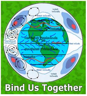 Tradewinds Bind Us