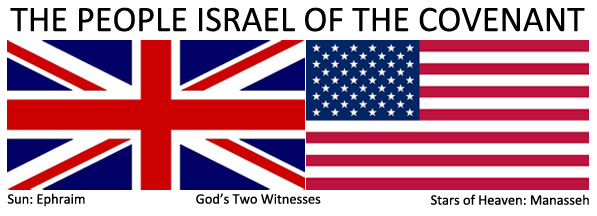 Image result for Signs of the Twelve Tribes of Israel