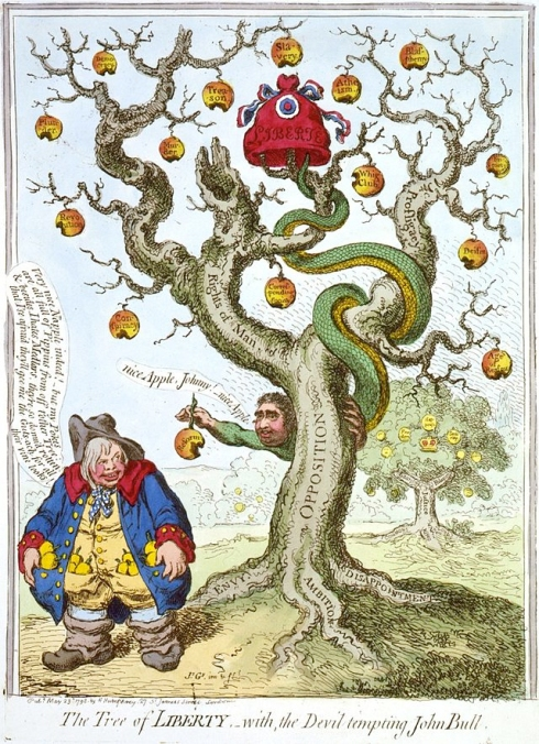 A Political Tree of Temptation