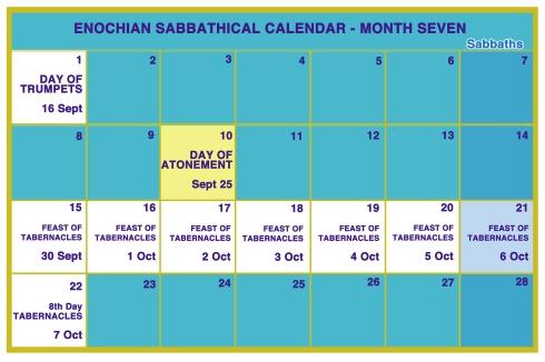 Enochian Seventh Month
