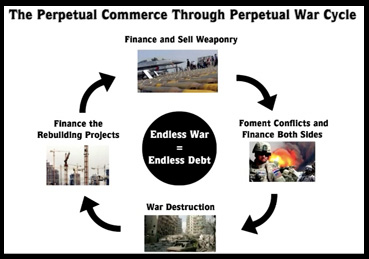 Watch the Nazi Banksters' Crimes Ripple Effect at JforJustice.net