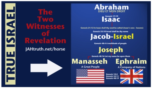 Two Witnesses, True Israel